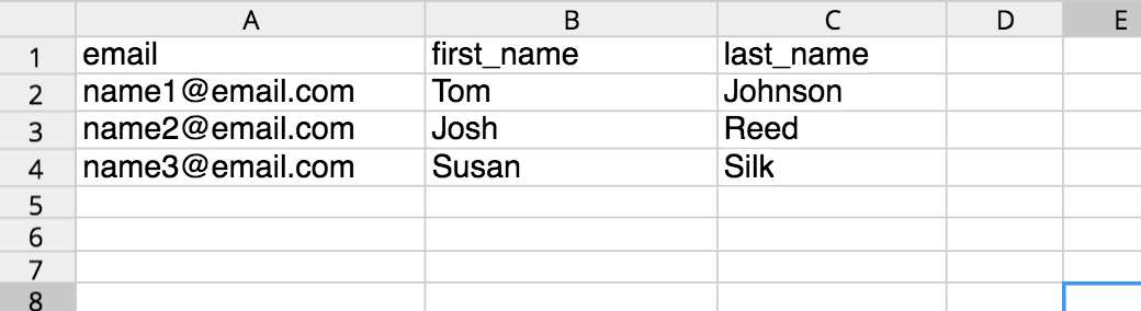 An example of correctly formatted CSV: email column, first name column, last name column